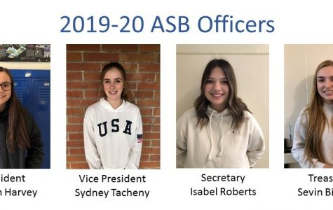 Students elect ASB officers for 2019-20
